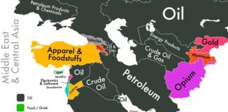 The Economy of Middle East in one Map