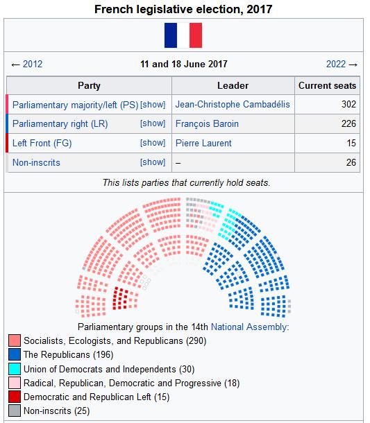 french legislative election 2017 defend democracy press. Black Bedroom Furniture Sets. Home Design Ideas