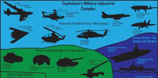 No Matter Who Wins the Election, Military Spending Is Here to Stay